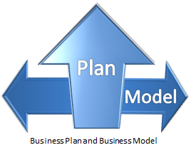 Business model and plan