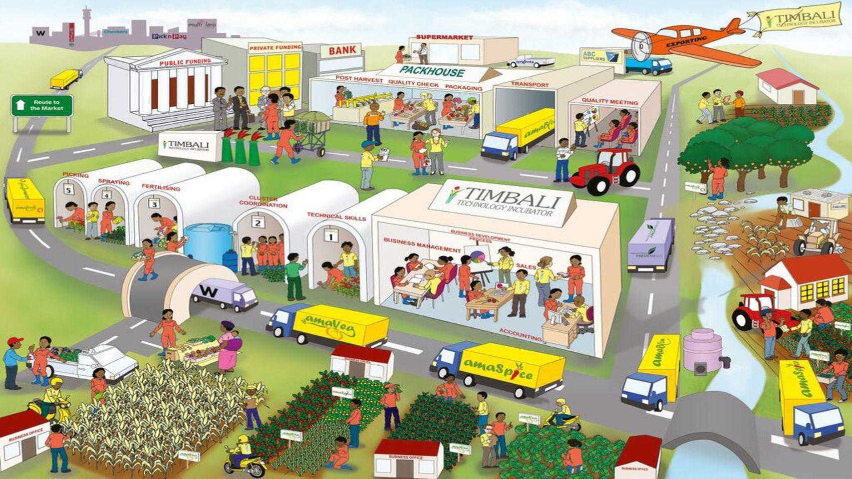 Timbali Cartoon map at SABIC